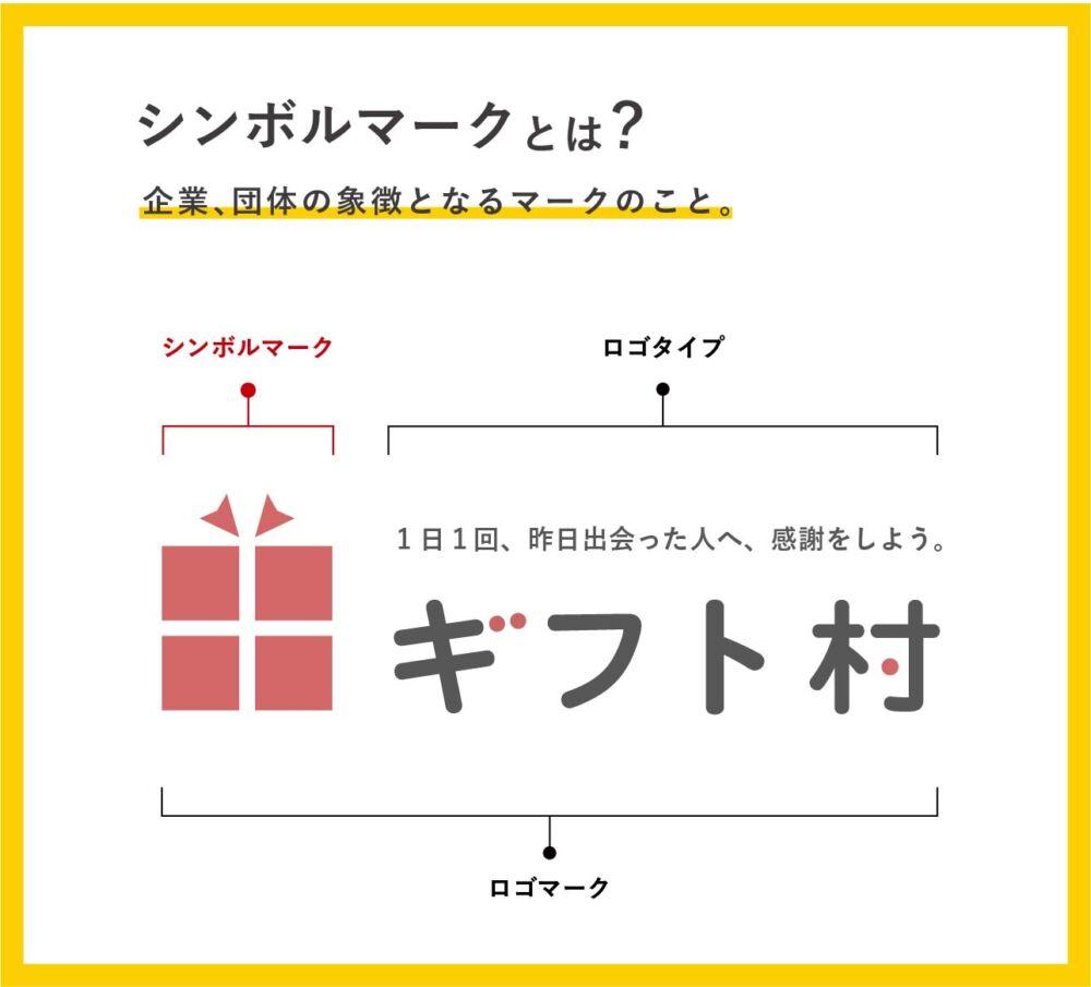 【簡単3ステップ】ロゴデザインのシンボルマークをつくる方法